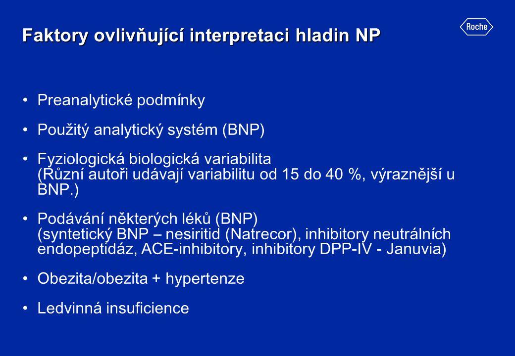 Faktory ovlivňující interpretaci hladin NP Preanalytické podmínky Použitý analytický systém (BNP) Fyziologická biologická variabilita (Různí autoři ud