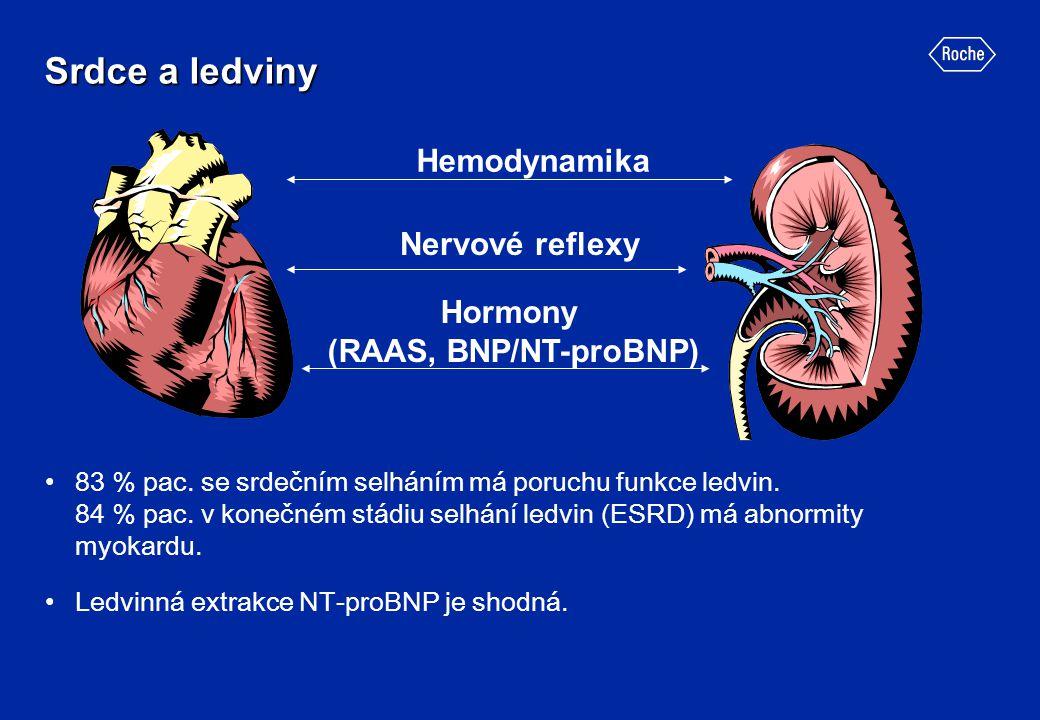 Srdce a ledviny 83 % pac. se srdečním selháním má poruchu funkce ledvin. 84 % pac. v konečném stádiu selhání ledvin (ESRD) má abnormity myokardu. Ledv