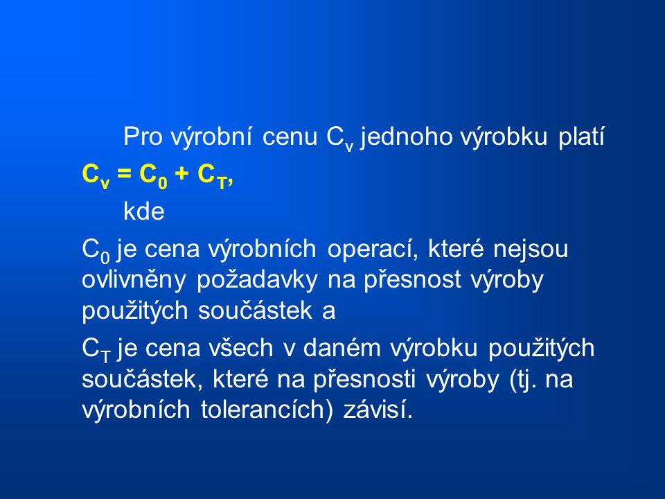 Pro výrobní cenu C v jednoho výrobku platí C v = C 0 + C T, kde C 0 je cena výrobních operací, které nejsou ovlivněny požadavky na přesnost výroby pou