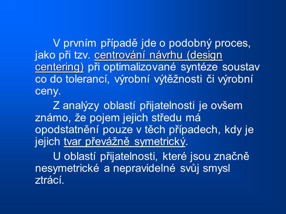 centrování návrhu (design centering) V prvním případě jde o podobný proces, jako při tzv. centrování návrhu (design centering) při optimalizované synt