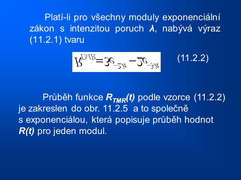Platí-li pro všechny moduly exponenciální zákon s intenzitou poruch λ, nabývá výraz (11.2.1) tvaru (11.2.2) Průběh funkce R TMR (t) podle vzorce (11.2