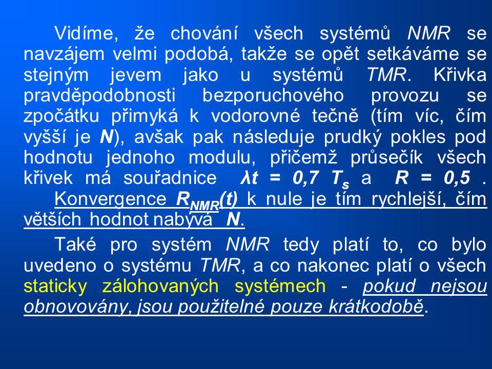 Vidíme, že chování všech systémů NMR se navzájem velmi podobá, takže se opět setkáváme se stejným jevem jako u systémů TMR. Křivka pravděpodobnosti be