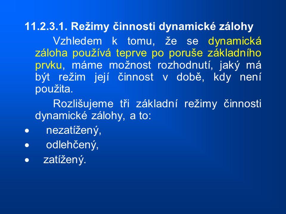 11.2.3.1. Režimy činnosti dynamické zálohy Vzhledem k tomu, že se dynamická záloha používá teprve po poruše základního prvku, máme možnost rozhodnutí,