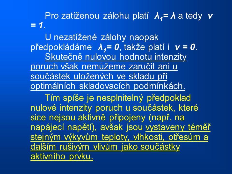 Pro zatíženou zálohu platí λ 1 = λ a tedy ν = 1. U nezatížené zálohy naopak předpokládáme λ 1 = 0, takže platí i ν = 0. Skutečně nulovou hodnotu inten