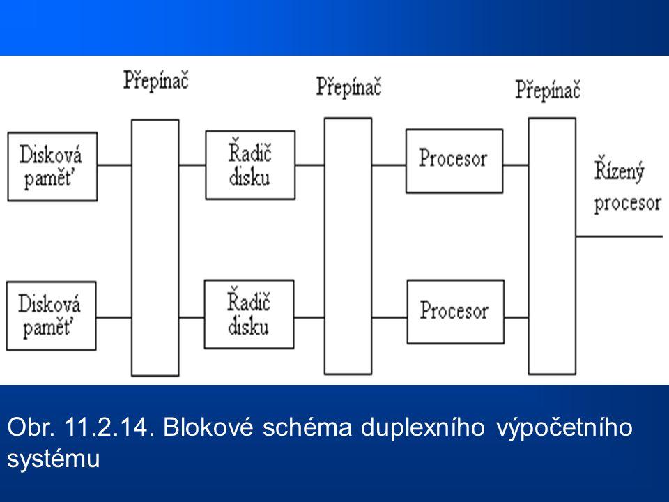 Obr. 11.2.14. Blokové schéma duplexního výpočetního systému