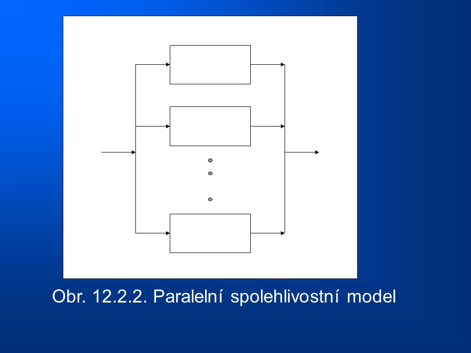 A1A1 AnAn A2A2 Obr. 12.2.2. Paralelní spolehlivostní model