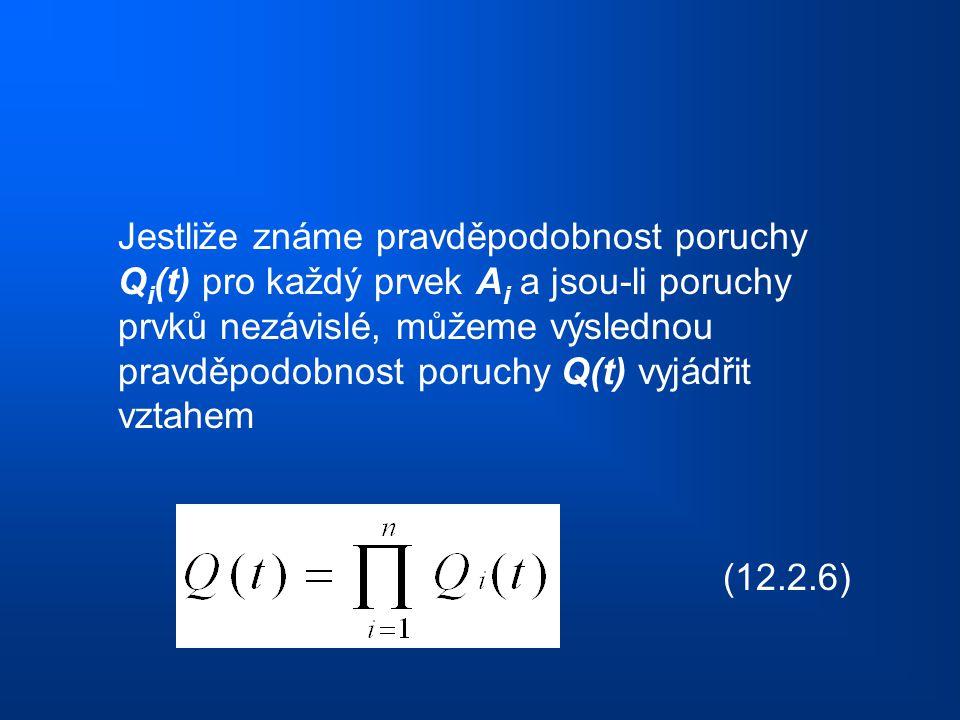 Jestliže známe pravděpodobnost poruchy Q i (t) pro každý prvek A i a jsou-li poruchy prvků nezávislé, můžeme výslednou pravděpodobnost poruchy Q(t) vy