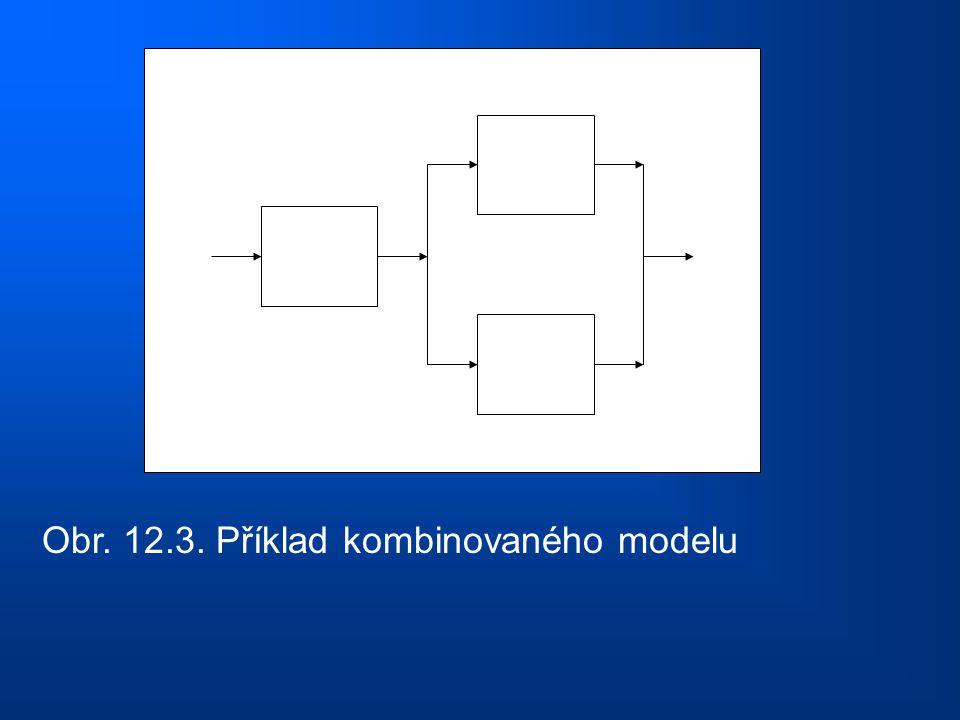 A1A1 A2A2 A3A3 Obr. 12.3. Příklad kombinovaného modelu