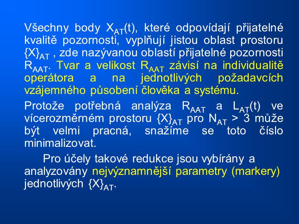 Všechny body X AT (t), které odpovídají přijatelné kvalitě pozornosti, vyplňují jistou oblast prostoru {X} AT, zde nazývanou oblastí přijatelné pozorn