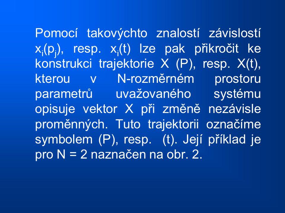 Pomocí takovýchto znalostí závislostí x i (p j ), resp. x i (t) lze pak přikročit ke konstrukci trajektorie X (P), resp. X(t), kterou v N-rozměrném pr
