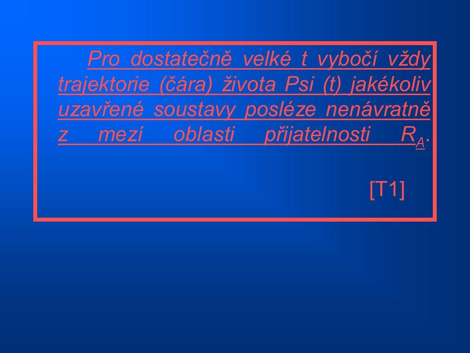Pro dostatečně velké t vybočí vždy trajektorie (čára) života Psi (t) jakékoliv uzavřené soustavy posléze nenávratně z mezí oblasti přijatelnosti R A.