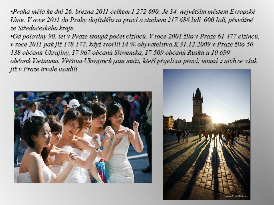 Praha měla ke dni 26. března 2011 celkem 1 272 690. Je 14. největším městem Evropské Unie. V roce 2011 do Prahy dojíždělo za prací a studiem 217 686 l