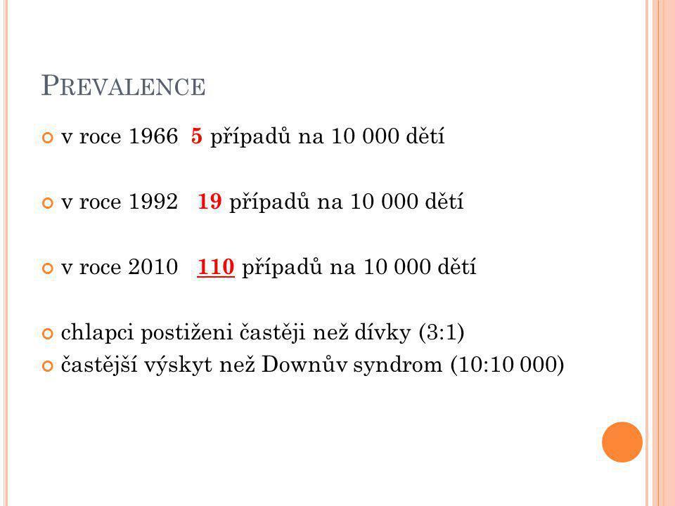 P REVALENCE v roce 1966 5 případů na 10 000 dětí v roce 1992 19 případů na 10 000 dětí v roce 2010 110 případů na 10 000 dětí chlapci postiženi častěji než dívky (3:1) častější výskyt než Downův syndrom (10:10 000)