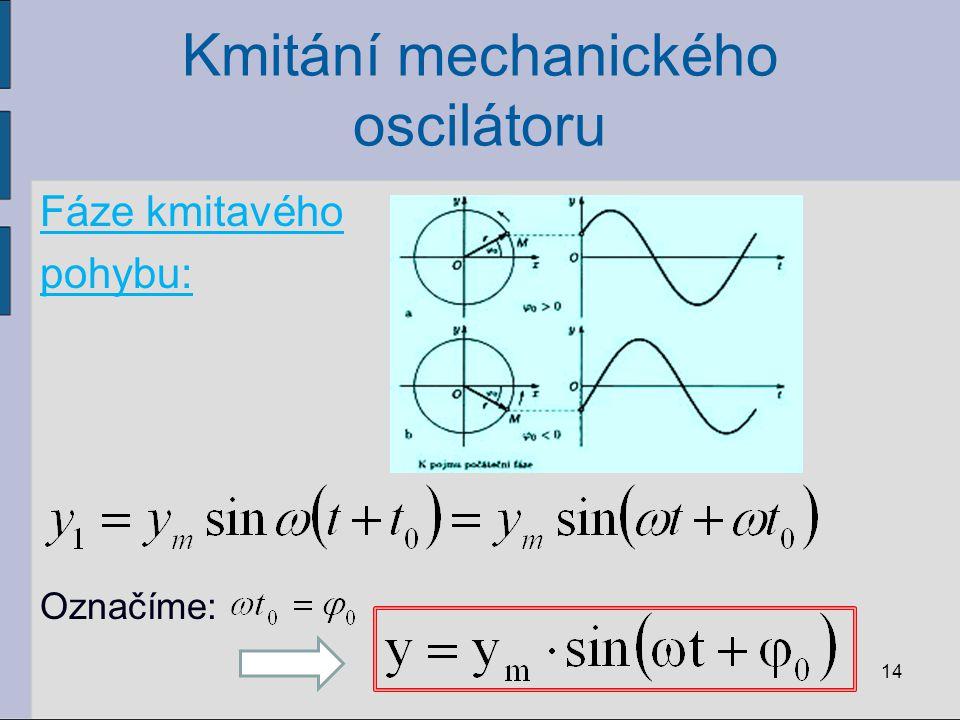 Kmitání mechanického oscilátoru Fáze kmitavého pohybu: Označíme: 14