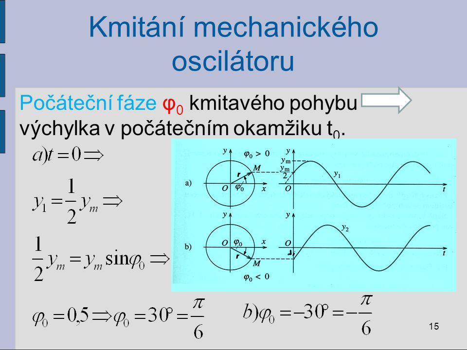Kmitání mechanického oscilátoru Počáteční fáze φ 0 kmitavého pohybu výchylka v počátečním okamžiku t 0. 15