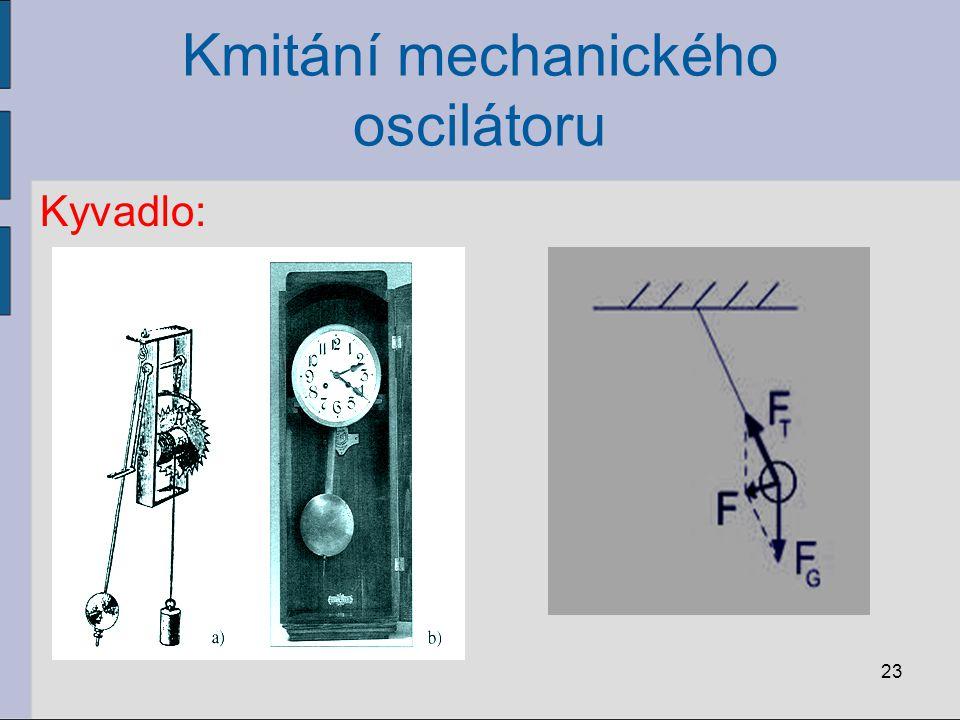 Kmitání mechanického oscilátoru 23 Kyvadlo: