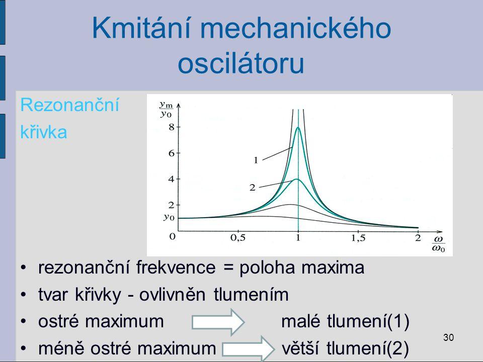 Kmitání mechanického oscilátoru 30 Rezonanční křivka rezonanční frekvence = poloha maxima tvar křivky - ovlivněn tlumením ostré maximum malé tlumení(1
