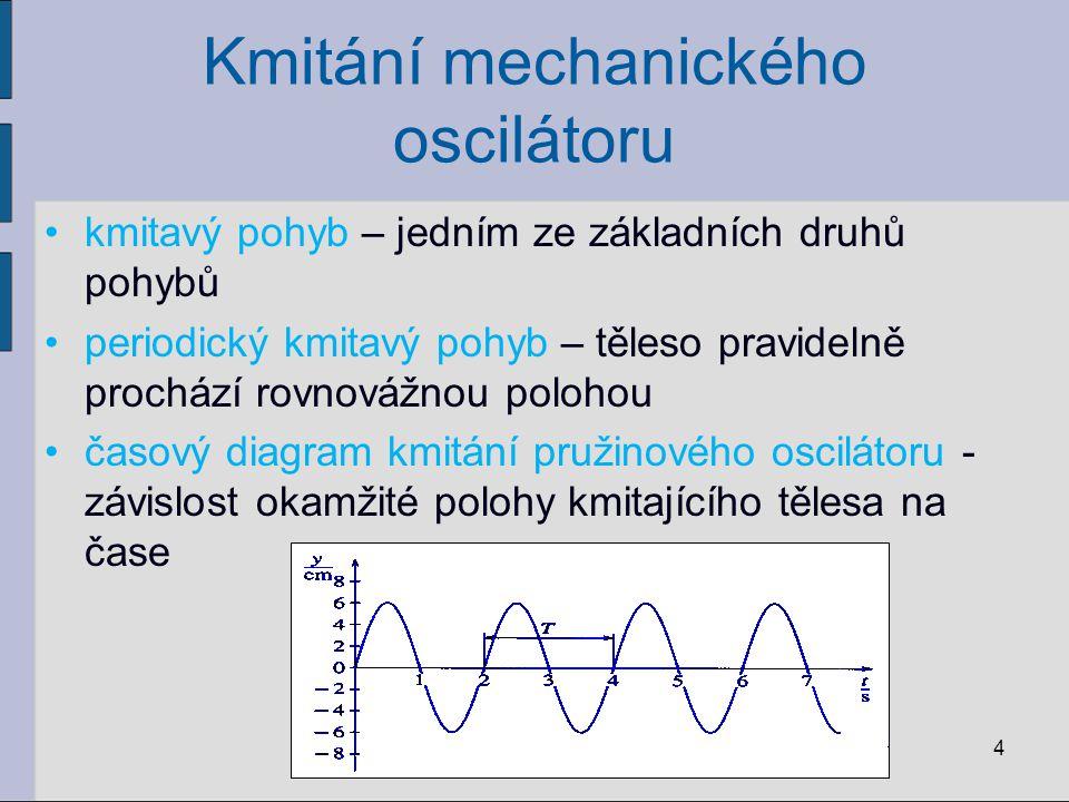 Kmitání mechanického oscilátoru kmitavý pohyb – jedním ze základních druhů pohybů periodický kmitavý pohyb – těleso pravidelně prochází rovnovážnou po