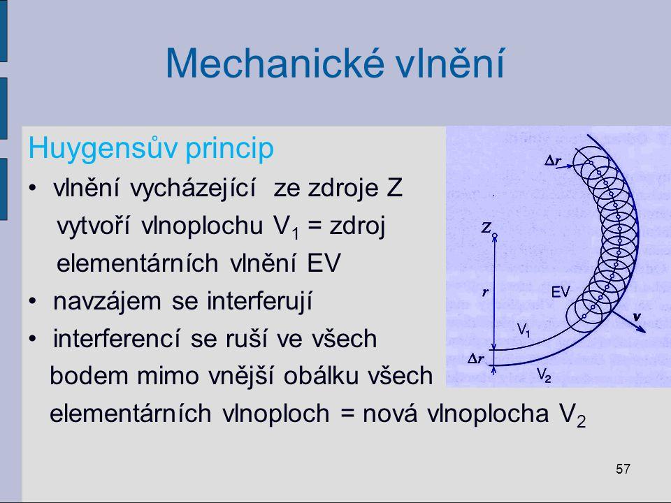 Mechanické vlnění Huygensův princip vlnění vycházející ze zdroje Z vytvoří vlnoplochu V 1 = zdroj elementárních vlnění EV navzájem se interferují inte
