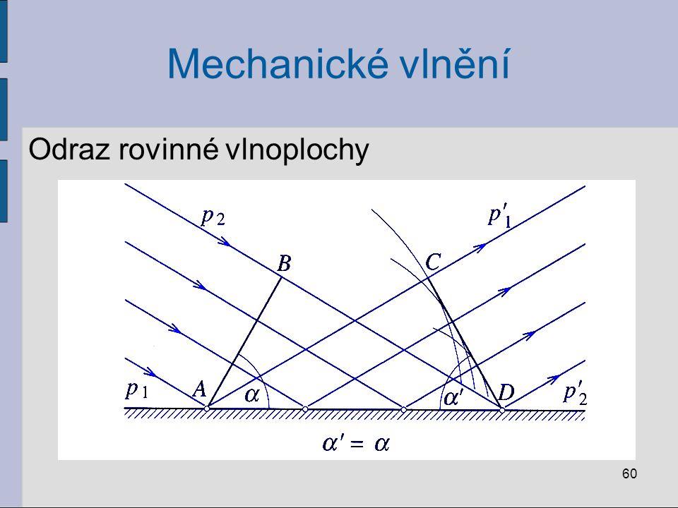 Mechanické vlnění Odraz rovinné vlnoplochy 60