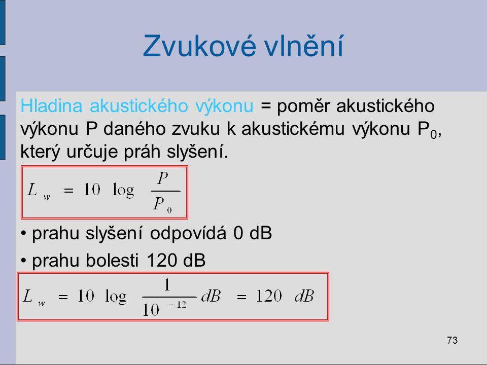 Zvukové vlnění Hladina akustického výkonu = poměr akustického výkonu P daného zvuku k akustickému výkonu P 0, který určuje práh slyšení. prahu slyšení