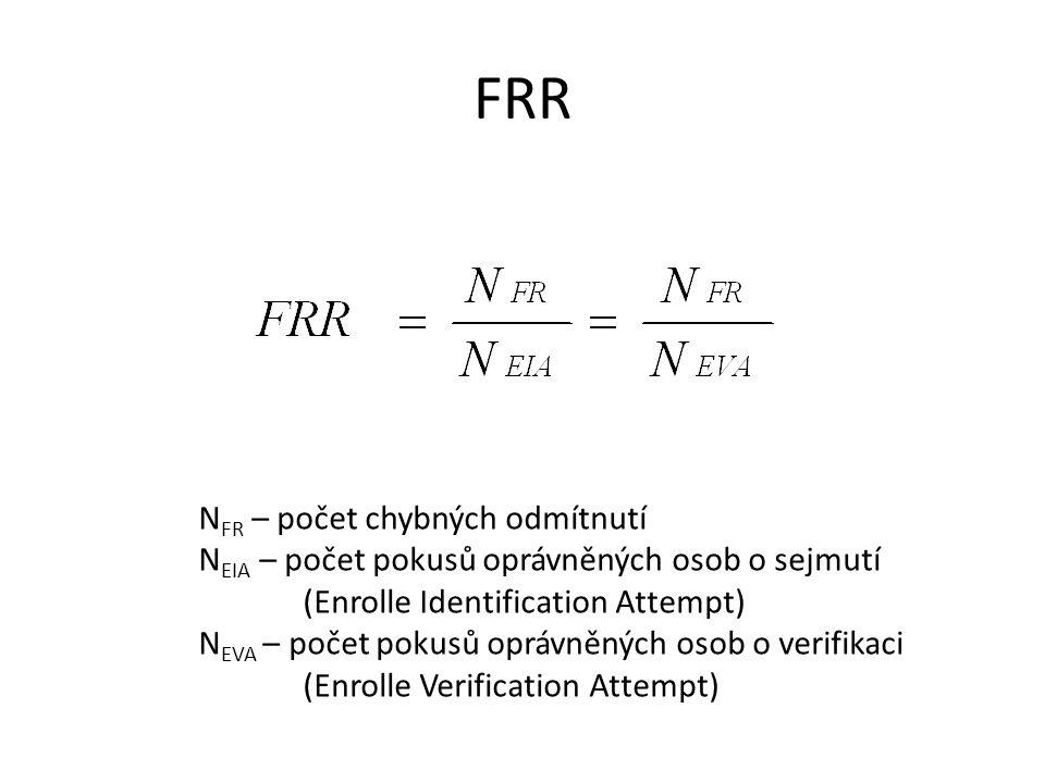 FRR N FR – počet chybných odmítnutí N EIA – počet pokusů oprávněných osob o sejmutí (Enrolle Identification Attempt) N EVA – počet pokusů oprávněných osob o verifikaci (Enrolle Verification Attempt)