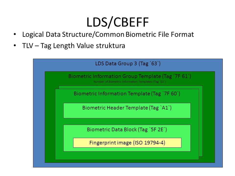 LDS/CBEFF Logical Data Structure/Common Biometric File Format TLV – Tag Length Value struktura LDS Data Group 3 (Tag ´63`) Biometric Information Group Template (Tag ´7F 61`) Number of Biometric Information Templates (Tag ´02´) Biometric Information Template (Tag `7F 60`) Biometric Header Template (Tag `A1`) Biometric Data Block (Tag `5F 2E´) Fingerprint image (ISO 19794-4)