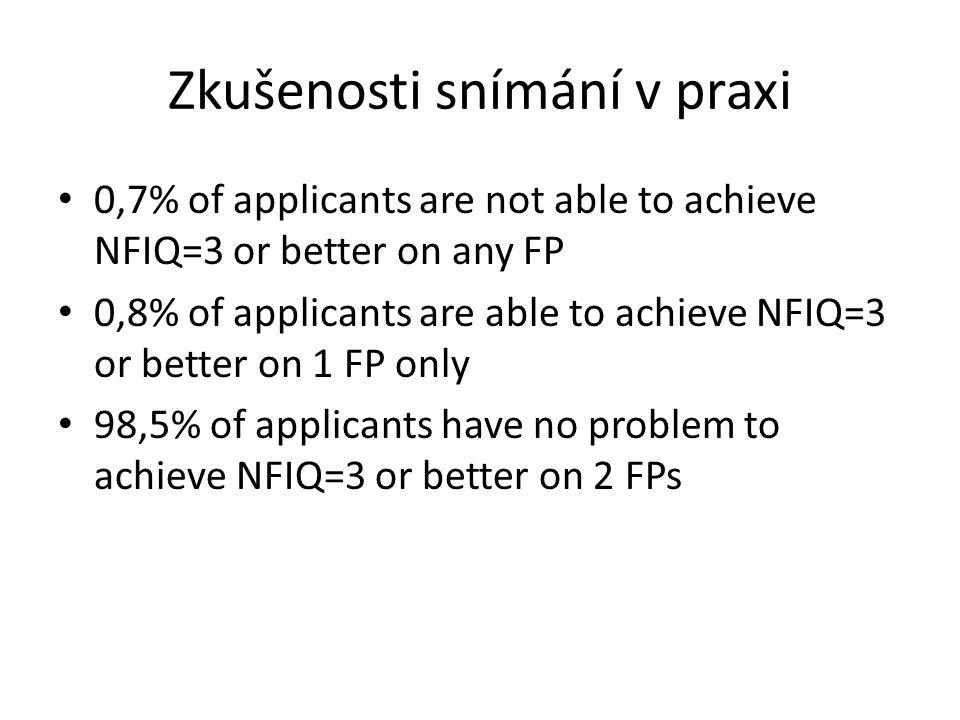 Zkušenosti snímání v praxi 0,7% of applicants are not able to achieve NFIQ=3 or better on any FP 0,8% of applicants are able to achieve NFIQ=3 or better on 1 FP only 98,5% of applicants have no problem to achieve NFIQ=3 or better on 2 FPs