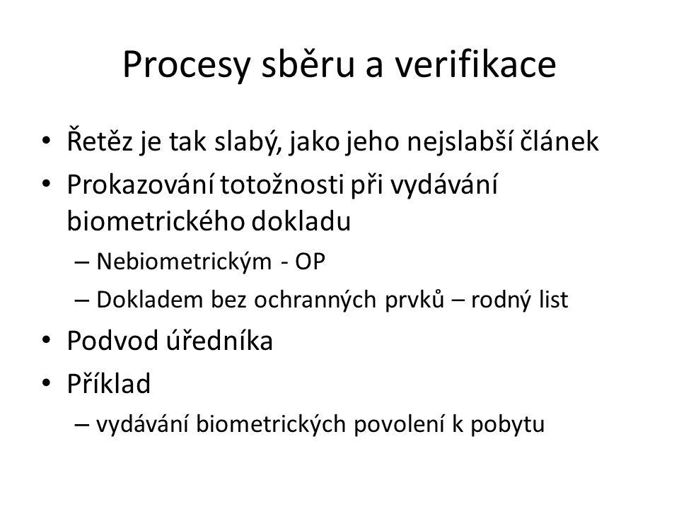 Procesy sběru a verifikace Řetěz je tak slabý, jako jeho nejslabší článek Prokazování totožnosti při vydávání biometrického dokladu – Nebiometrickým - OP – Dokladem bez ochranných prvků – rodný list Podvod úředníka Příklad – vydávání biometrických povolení k pobytu