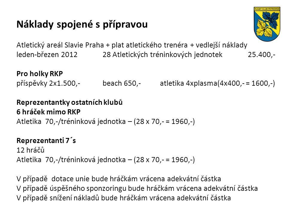 Náklady spojené s přípravou Atletický areál Slavie Praha + plat atletického trenéra + vedlejší náklady leden-březen 2012 28 Atletických tréninkových jednotek 25.400,- Pro holky RKP příspěvky 2x1.500,-beach 650,-atletika 4xplasma(4x400,- = 1600,-) Reprezentantky ostatních klubů 6 hráček mimo RKP Atletika 70,-/tréninková jednotka – (28 x 70,- = 1960,-) Reprezentanti 7´s 12 hráčů Atletika 70,-/tréninková jednotka – (28 x 70,- = 1960,-) V případě dotace unie bude hráčkám vrácena adekvátní částka V případě úspěšného sponzoringu bude hráčkám vrácena adekvátní částka V případě snížení nákladů bude hráčkám vrácena adekvátní částka