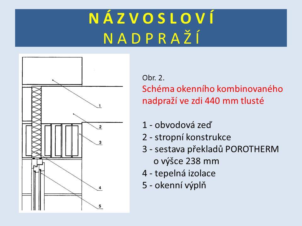 Obr. 2. Schéma okenního kombinovaného nadpraží ve zdi 440 mm tlusté 1 - obvodová zeď 2 - stropní konstrukce 3 - sestava překladů POROTHERM o výšce 238