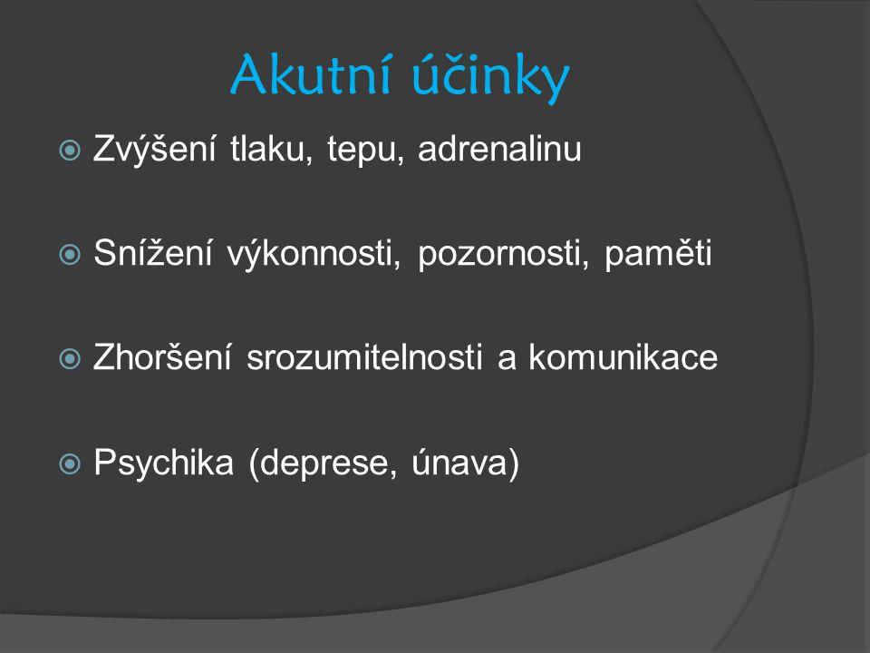 Akutní účinky  Zvýšení tlaku, tepu, adrenalinu  Snížení výkonnosti, pozornosti, paměti  Zhoršení srozumitelnosti a komunikace  Psychika (deprese,