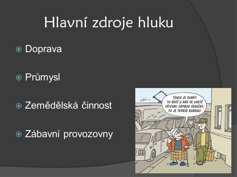 Monitoring  Hygienickou službou od roku 1993  Klidná / hlučná část města  V ČR sledováno 19 měst  Fyzikální a zdravotní část