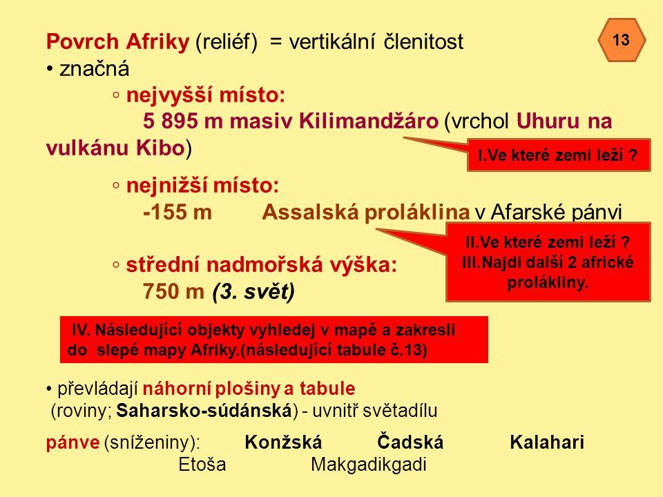 Povrch Afriky (reliéf) = vertikální členitost značná ◦ nejvyšší místo: 5 895 m masiv Kilimandžáro (vrchol Uhuru na vulkánu Kibo) ◦ nejnižší místo: -155 m Assalská proláklina v Afarské pánvi ◦ střední nadmořská výška: 750 m (3.
