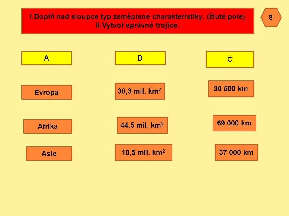 I.Doplň nad sloupce typ zeměpisné charakteristiky.