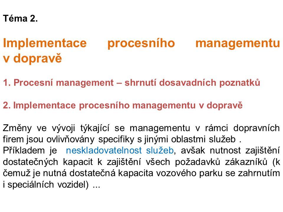 Téma 2. Implementace procesního managementu v dopravě 1. Procesní management – shrnutí dosavadních poznatků 2. Implementace procesního managementu v d