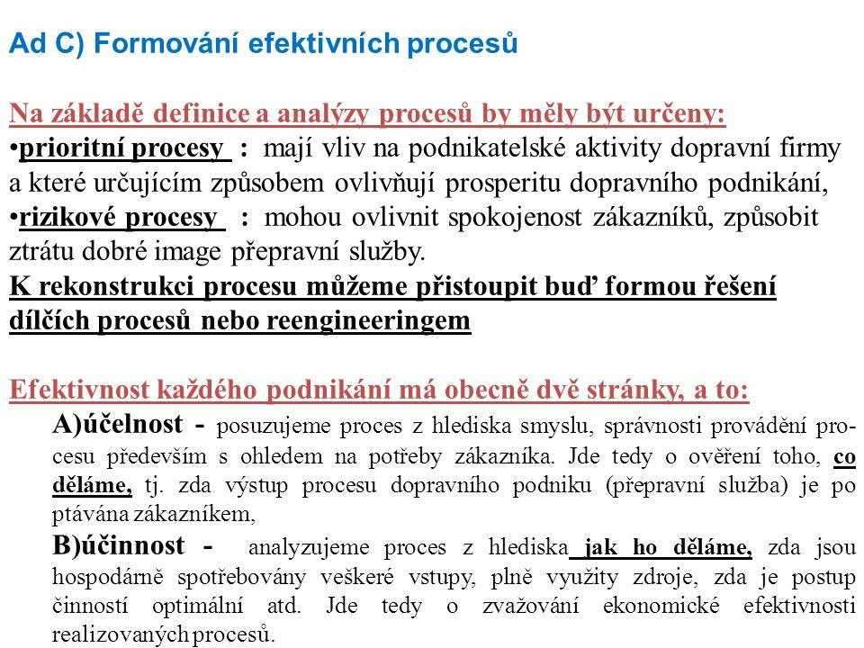 Ad C) Formování efektivních procesů Na základě definice a analýzy procesů by měly být určeny: prioritní procesy : mají vliv na podnikatelské aktivity