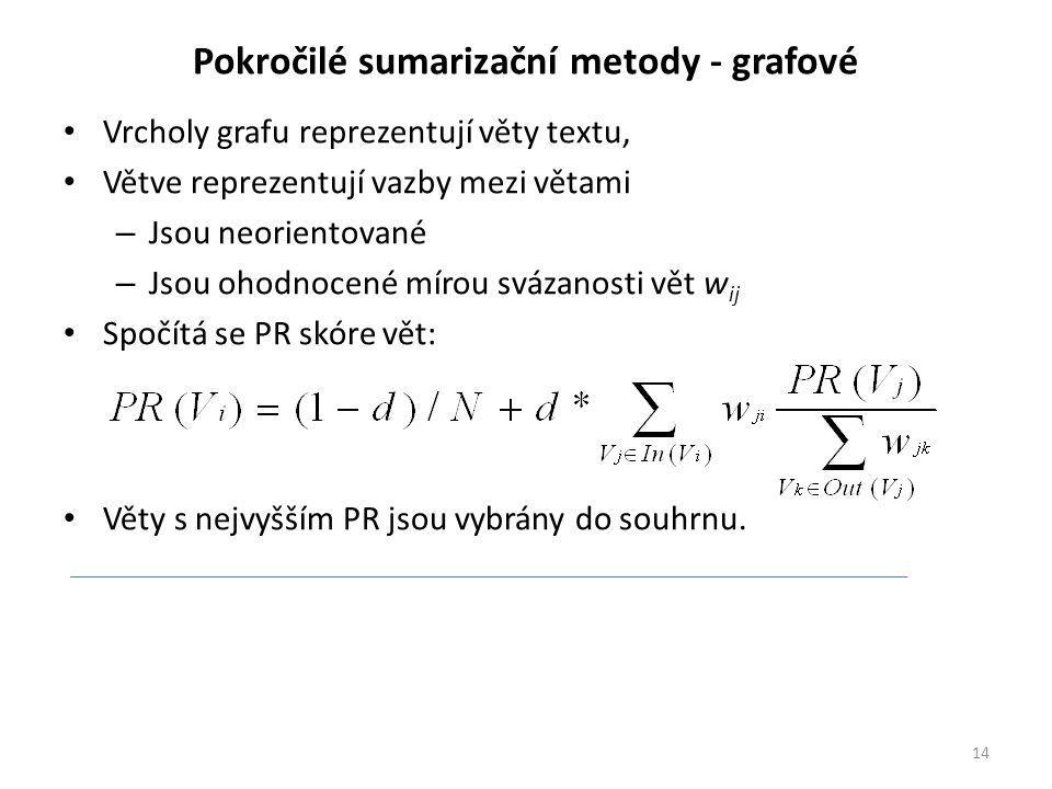 Pokročilé sumarizační metody - grafové Vrcholy grafu reprezentují věty textu, Větve reprezentují vazby mezi větami – Jsou neorientované – Jsou ohodnocené mírou svázanosti vět w ij Spočítá se PR skóre vět: Věty s nejvyšším PR jsou vybrány do souhrnu.