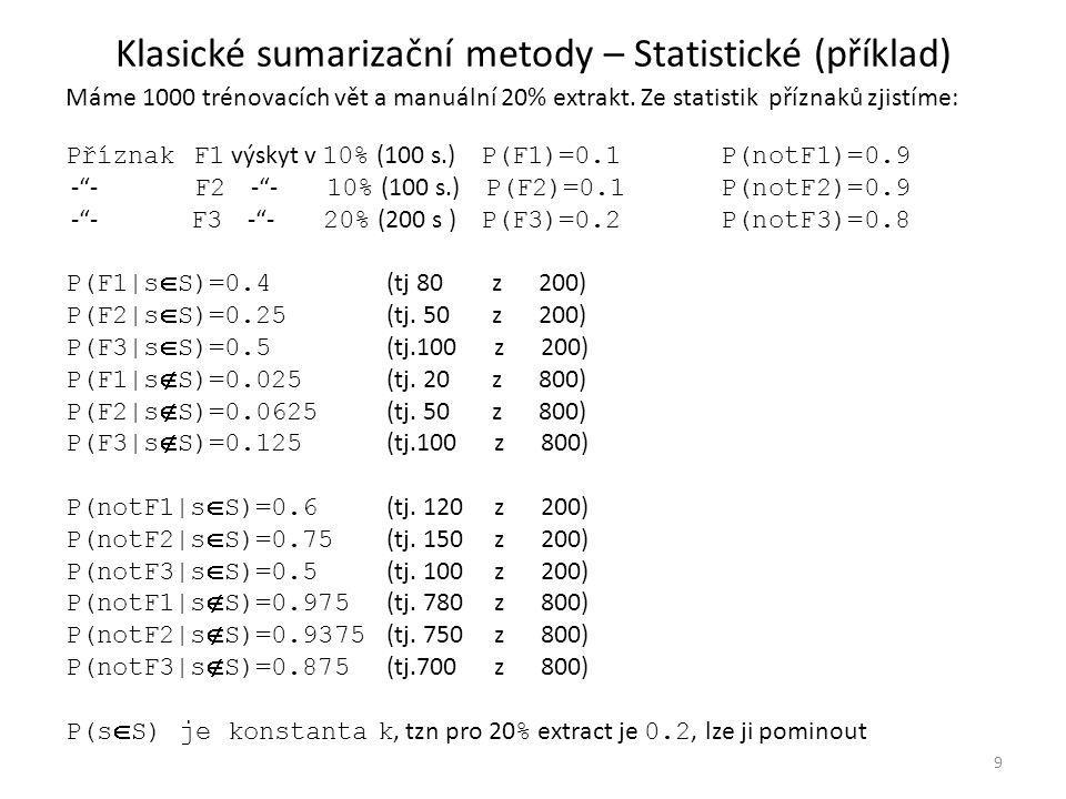 Klasické sumarizační metody – Statistické (příklad) Mějme 4 věty textu s1,s2,s3,s4.