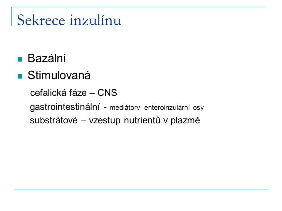 Sekrece inzulínu Bazální Stimulovaná cefalická fáze – CNS gastrointestinální - mediátory enteroinzulární osy substrátové – vzestup nutrientů v plazmě
