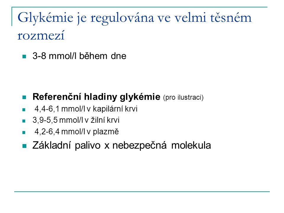 Glykémie je regulována ve velmi těsném rozmezí 3-8 mmol/l během dne Referenční hladiny glykémie (pro ilustraci) 4,4-6,1 mmol/l v kapilární krvi 3,9-5,