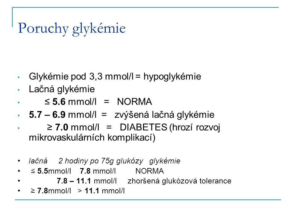 Poruchy glykémie Glykémie pod 3,3 mmol/l = hypoglykémie Lačná glykémie ≤ 5.6 mmol/l = NORMA 5.7 – 6.9 mmol/l = zvýšená lačná glykémie ≥ 7.0 mmol/l = D
