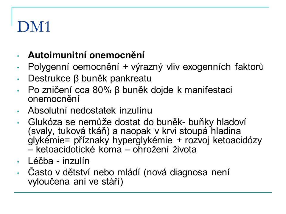 DM1 Autoimunitní onemocnění Polygenní oemocnění + výrazný vliv exogenních faktorů Destrukce β buněk pankreatu Po zničení cca 80% β buněk dojde k manif