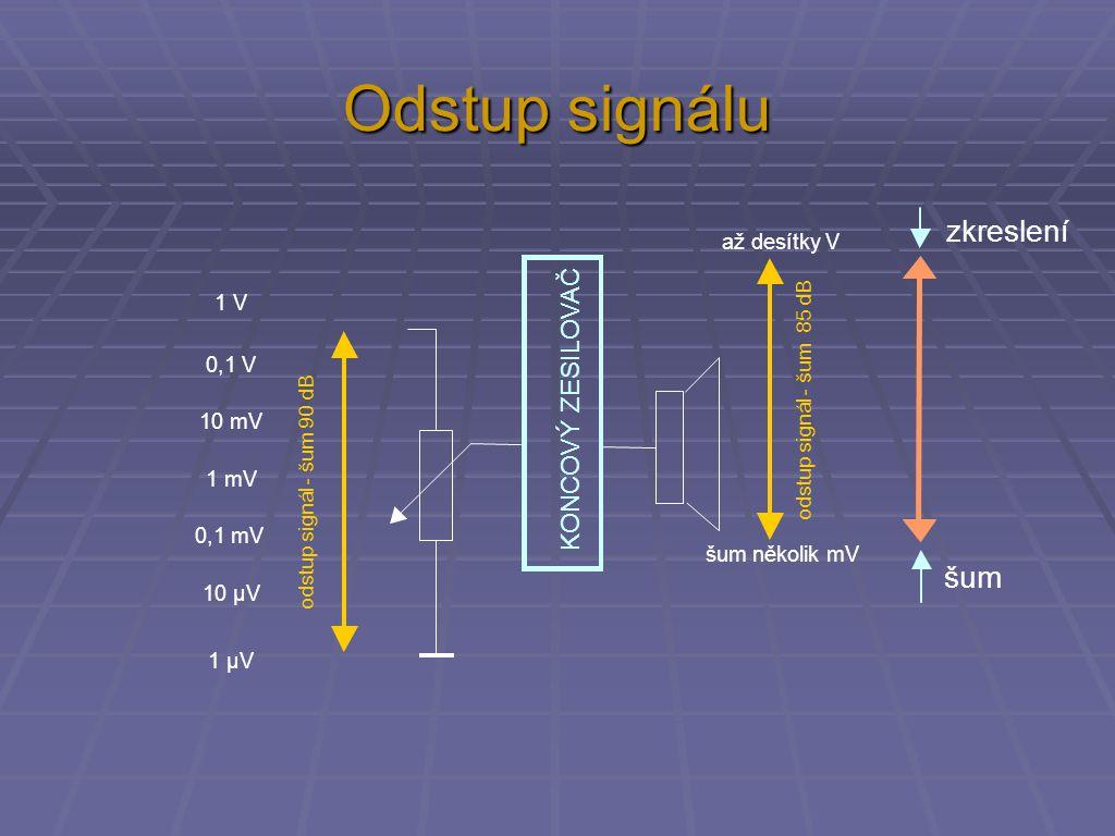 odstup signál - šum 90 dB odstup signál - šum 85 dB KONCOVÝ ZESILOVAČ 1 V 0,1 V 10 mV 1 mV 0,1 mV 10 µV 1 µV až desítky V šum několik mV zkreslení šum Odstup signálu
