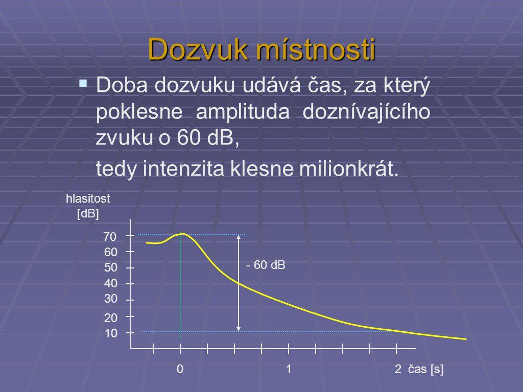 Dozvuk místnosti  Doba dozvuku udává čas, za který poklesne amplituda doznívajícího zvuku o 60 dB, tedy intenzita klesne milionkrát.