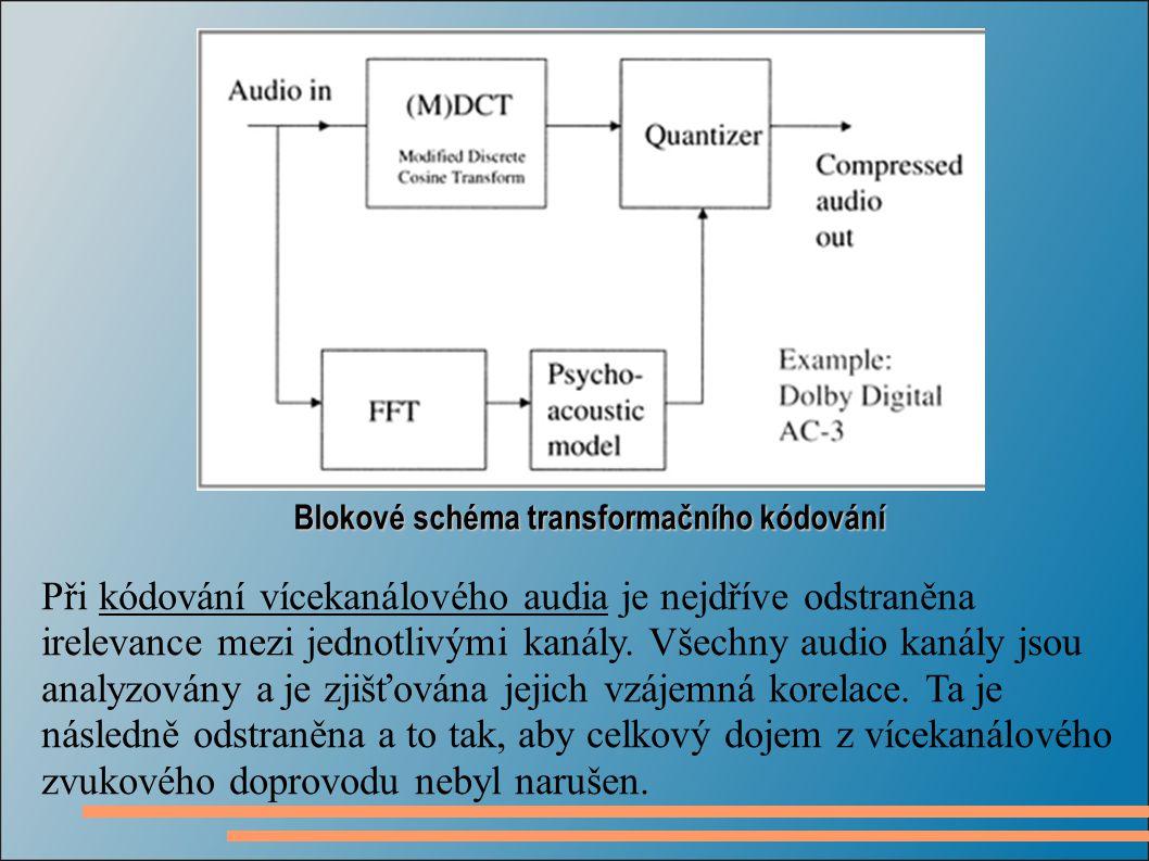 Blokové schéma transformačního kódování Při kódování vícekanálového audia je nejdříve odstraněna irelevance mezi jednotlivými kanály. Všechny audio ka