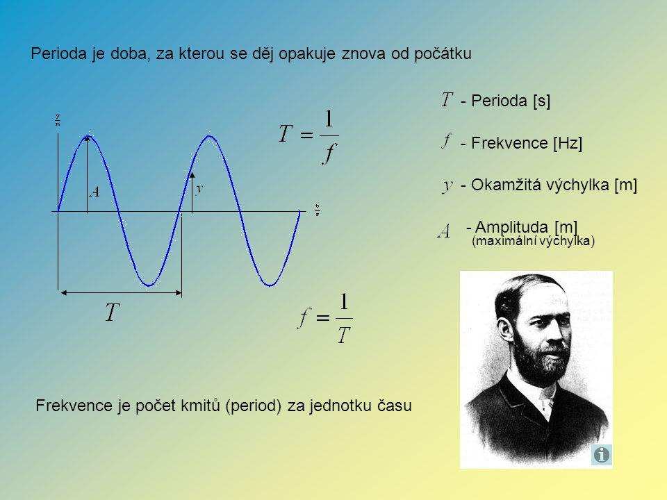Vlnění Vlnění je děj, při kterém se kmitavý pohyb šíří prostředím Vlnění podélné Vlnění příčné Vlnění postupné podélné (zvuk) příčné (kámen ve vodě) stojaté podélné (píšťala) příčné (struna) v = f v – rychlost šíření vlnění [ ]  – vlnová délka [m] f  – frekvence [Hz]