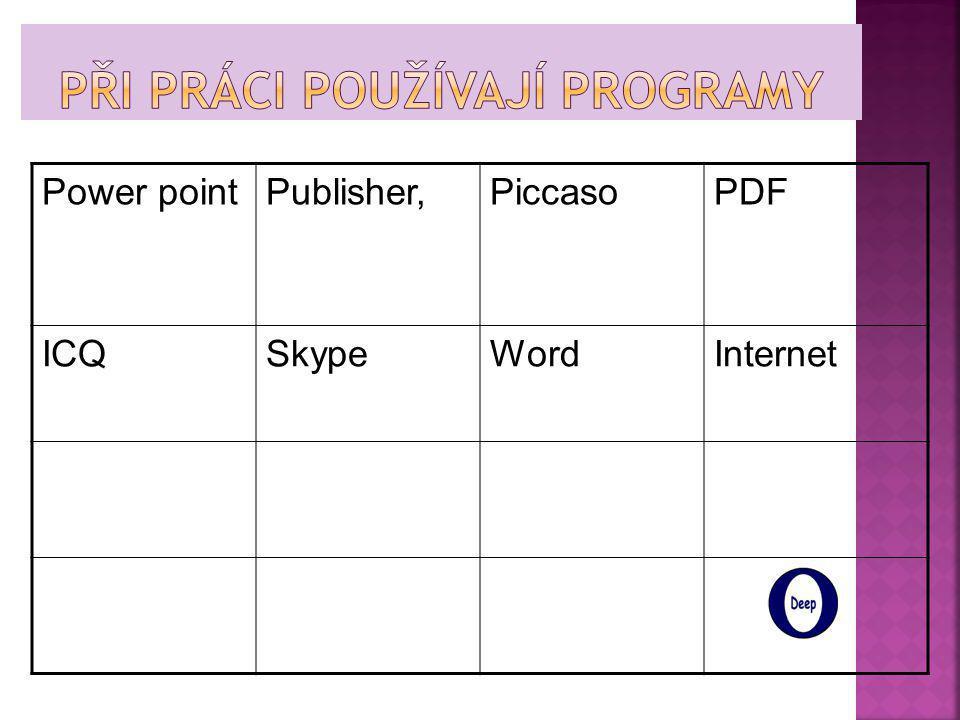 Power pointPublisher,PiccasoPDF ICQSkypeWordInternet