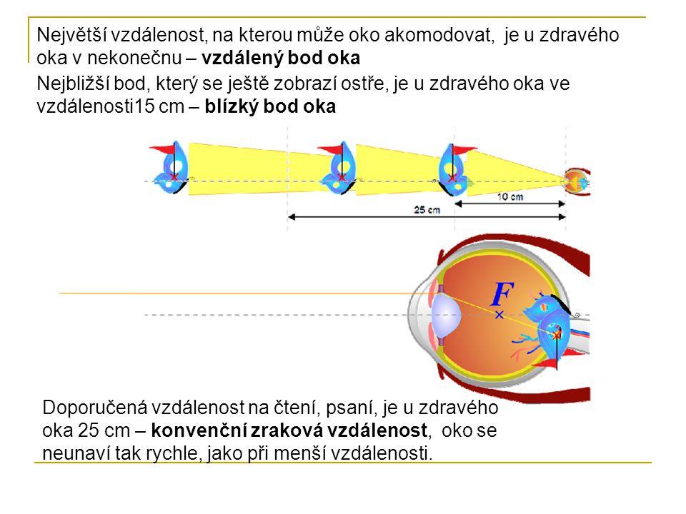 Největší vzdálenost, na kterou může oko akomodovat, je u zdravého oka v nekonečnu – vzdálený bod oka Nejbližší bod, který se ještě zobrazí ostře, je u