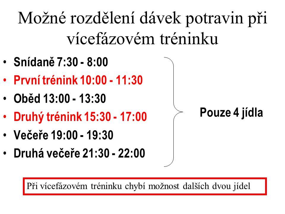 Možné rozdělení dávek potravin při vícefázovém tréninku Snídaně 7:30 - 8:00 První trénink 10:00 - 11:30 Oběd 13:00 - 13:30 Druhý trénink 15:30 - 17:00 Večeře 19:00 - 19:30 Druhá večeře 21:30 - 22:00 Pouze 4 jídla Při vícefázovém tréninku chybí možnost dalších dvou jídel